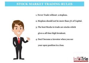 Usage of Stock Analysis Software