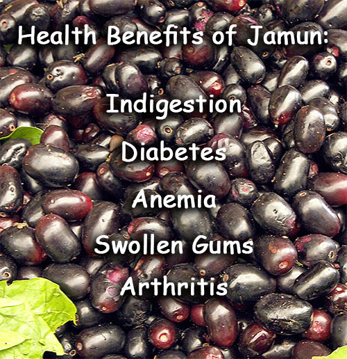 Jamun Benefits For Health